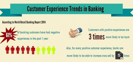 December 2014 Issue - Customer Experience Management Newsletter | Customer Experience Management in Banks | Scoop.it