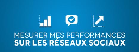 Mesurer ma performance sur les réseaux sociaux - ET9   Indicateurs Réseaux Sociaux   Scoop.it