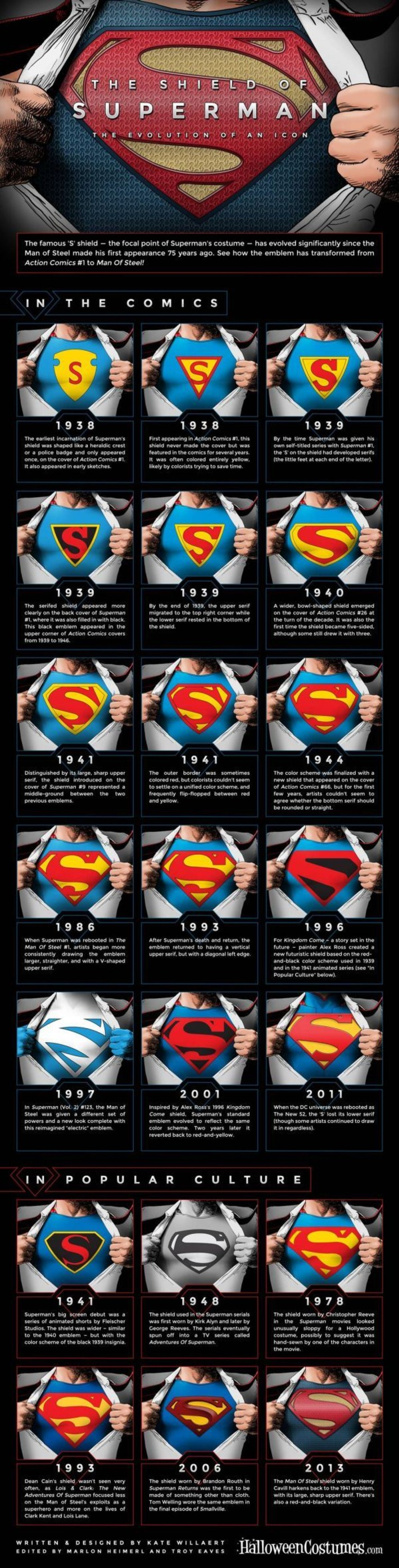 The Evolution of Superman's Shield | Nerdy Needs | Scoop.it