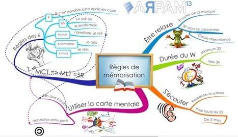Comment apprendre ? Pourquoi réviser ? | Cartes mentales | Scoop.it