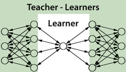 Does learning content differ from learning processes? - Miles' Tomes | Online Teaching Tips | Scoop.it