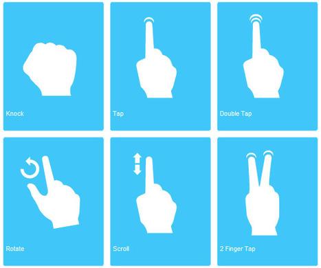 Corps et interaction : guide du langage gestuel par Geoffrey Dorne | Dispositifs numériques de médiation | Scoop.it