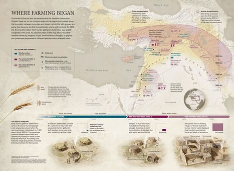 The Beginning of Agriculture | Fantastic Maps | Scoop.it