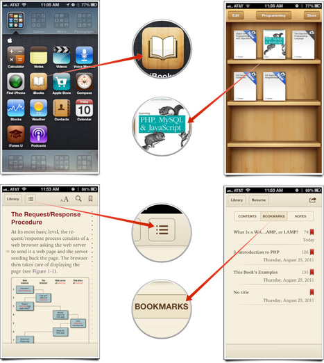 How to create and access bookmarks in iBooks for iPhone and iPad | iMore.com | Teaching with ICT in the primary classroom | Scoop.it