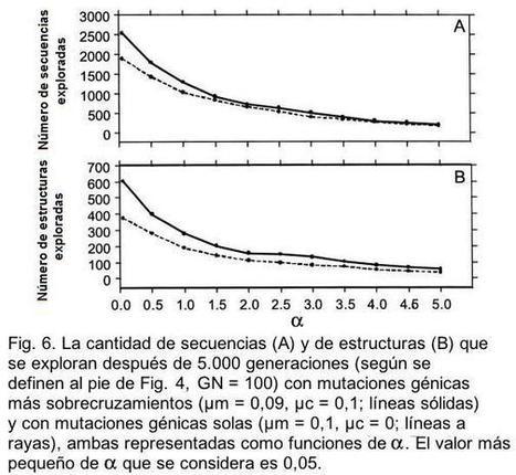 La evolución del flagelo—y la ascensión al «Monte Improbable» | Temas varios sobre Microbiología clínica | Scoop.it