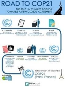 #COP21 París 2015 | #CanviClimàtic al dia | Scoop.it