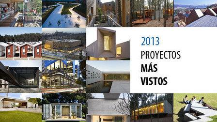 Los 20 proyectos más vistos en el 2013 | Project management | Scoop.it