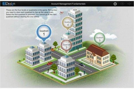 Top 5 Tips For Innovative eLearning Development - eLearning Industry   Educación a Distancia (EaD)   Scoop.it