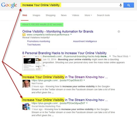 How to Increase Your Online Visibility in the Stream(s) | Google Plus and Social SEO | Scoop.it