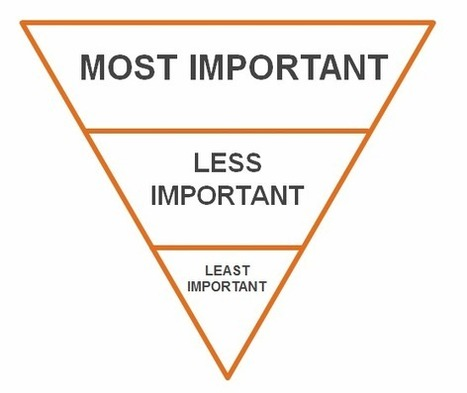 Why the Inverted Pyramid Doesn't Work for Business Blogs | Moving buyers to brands | Scoop.it