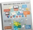 Four Trends for Social Media in Healthcare in 2014 | Astute Solutions | Addiction Treatment Marketing | Scoop.it
