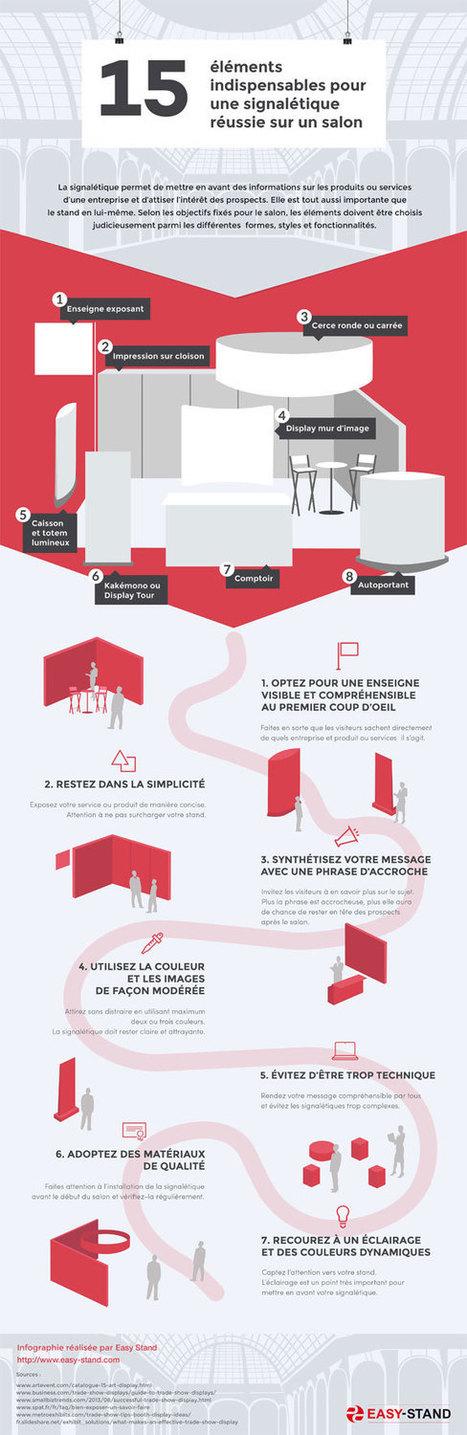 15 conseils en signalétique pour réussir un salon professionnel | L'actualité marketing et communication | Scoop.it