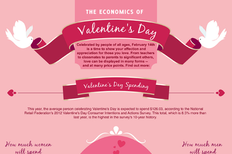 Best Valentine Fundraiser Ideas - BrandonGaille.com | Digital-News on Scoop.it today | Scoop.it