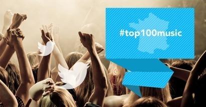 Les 100 comptes Twitter à suivre dans la musique   MUSIC:ENTER   Scoop.it