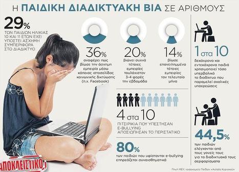 Η παιδική διαδικτυακή βία σε αριθμούς | Be  e-Safe | Scoop.it
