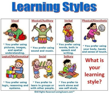 A Wonderful Poster on Learning Styles | A New Society, a new education! | Scoop.it