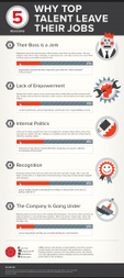 Top 5 Reasons People Leave Their Jobs - westXdesign | Jobs101 | Scoop.it