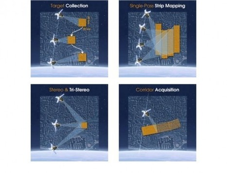 Exploring the Benefits of Active vs. Passive Spaceborne Systems ... | Remote Sensing News | Scoop.it