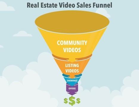 85% des acheteurs et des vendeurs souhaitent travailler avec un agent immobilier qui fait de la vidéo   Le marché de l'immobilier   Scoop.it