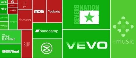 La Hadopi s'intéresse à l'impact du streaming sur les consommateurs | Libertés Numériques | Scoop.it