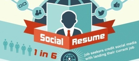 [Infographie] Médias sociaux : les clés d'une recherche d'emploi réussie - FrenchWeb.fr | Personal Branding and Professional networks - @Socialfave @TheMisterFavor @TOOLS_BOX_DEV @TOOLS_BOX_EUR @P_TREBAUL @DNAMktg @DNADatas @BRETAGNE_CHARME @TOOLS_BOX_IND @TOOLS_BOX_ITA @TOOLS_BOX_UK @TOOLS_BOX_ESP @TOOLS_BOX_GER @TOOLS_BOX_DEV @TOOLS_BOX_BRA | Scoop.it