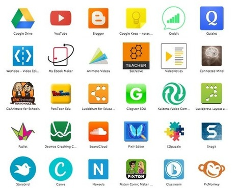 Holly Clark on Twitter: My favorite ChromeApps for the Chromebook and MacBook Classroom #edchat #edtech #gafesummit http://t.co/qKkuL2USNL | Edtech PK-12 | Scoop.it