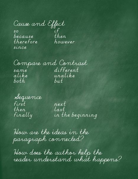Conquering Difficult ELA Standards: Author's Structure   Scholastic.com   Teaching English Literature   Scoop.it
