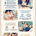 How Technology Has Impacted Education Over the Years [Infographic] | edTech and eLearning | Scoop.it