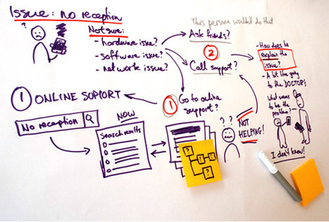 Storyboarding & UX – part 1: an introduction | Johnny Holland | Graphic Facilitation | Scoop.it