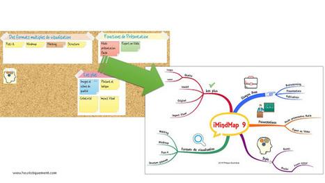 Heuristiquement: Mind Mapping: iMindMap logiciel de l'année 2016! | Medic'All Maps | Scoop.it