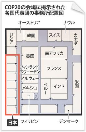 COP20:日本は縦割り 省庁別、1国で7部屋使用 | Japan Now 1 地球のつながり方  震災・原子力事故・紫陽花運動・原子力賛成反対対話・遺伝子組み換え食品 | Scoop.it