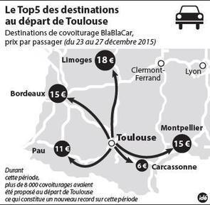 Le covoiturage, mode d'emploi : les destinations au départ de Toulouse   territoires durables   Scoop.it