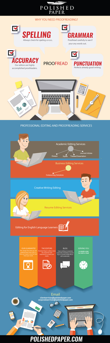 Why you Need Proofreading? | Academic Editing Service | Scoop.it