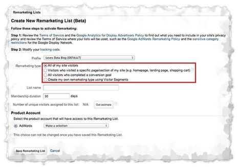 Segmented Google Analytics Remarketing Lists - Loves Data Blog | Ecommerce Advice | Scoop.it