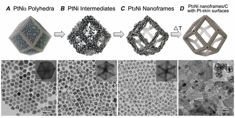 """Researchers turn a nickel-rich nanoparticle into a platinum-rich """"nanoframe"""" 