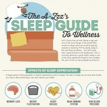 The A - Zzz's Sleep Guide To Wellness | Visual.ly | wellness at work | Scoop.it