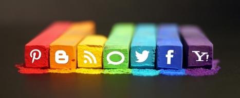 Social media - will it help my business grow? - | Social Media Marketing | Scoop.it