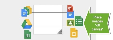 Google Draw: Create a Drawing Template | Edulateral | Scoop.it