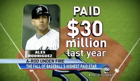 Alex Rodriguez (Highest Paid Player In Baseball History) Linked To Performance Enhancing Drugs! | Major League Baseball | Scoop.it