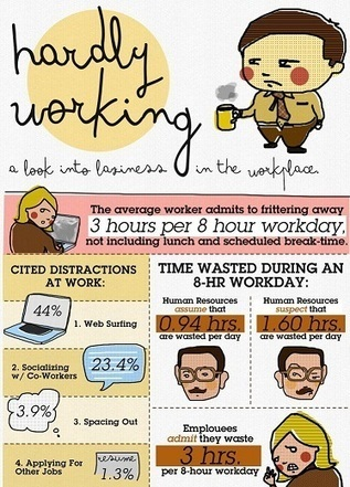 Working Hard or Hardly Working? I Ialli | Entretiens Professionnels | Scoop.it