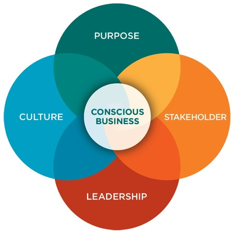 Purpose Driven Profits:  Are You a Conscious Capitalist? | Change Leadership Watch | Scoop.it