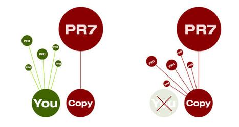 La gestione dei contenuti duplicati in Google | Il web writing in Italia by Contenuti WEB | Scoop.it