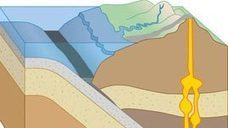 Rock Cycle Animation | Science | Classroom Resources | PBS Learning Media | Teaching | Scoop.it