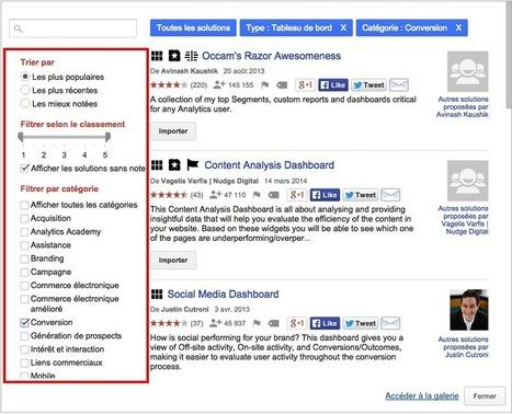6 astuces pour utiliser Google Analytics comme un Pro | Web et reseaux sociaux | Scoop.it