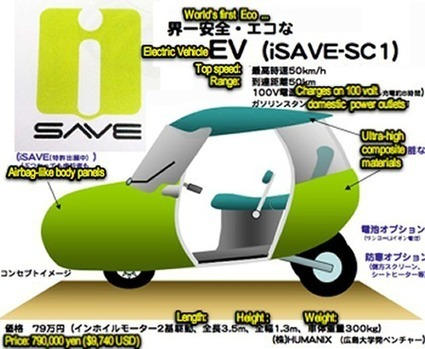 Japan Develops Shock-Absorbing Electric Car Covered in Airbags | Strange days indeed... | Scoop.it