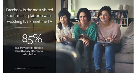 STUDY: 75 Percent Of TV Viewers Multitask, And Facebook Is The Social Network Of Choice - AllFacebook   Richard Kastelein on Second Screen, Social TV, Connected TV, Transmedia and Future of TV   Scoop.it