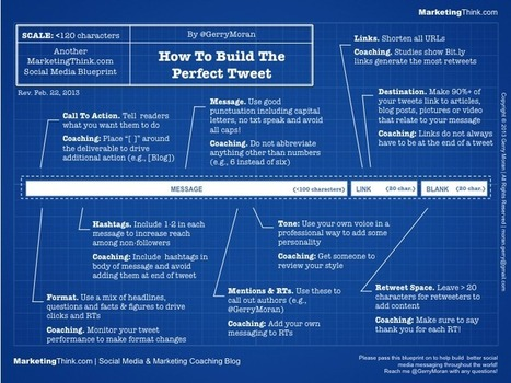 How To Write The Perfect Tweet Blueprint | Digital presence | Scoop.it