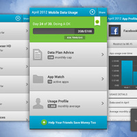 The Best Data Usage Tracker for Android | Into the Driver's Seat | Scoop.it