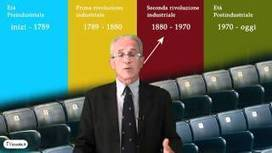 TVscuola: La seconda rivoluzione industriale - Breve storia economia - 5 video lezioni | AulaWeb Storia | Scoop.it