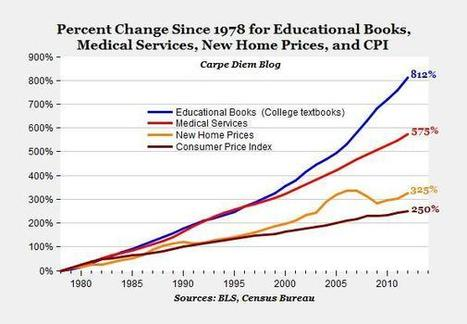 "The college textbook bubble and how the ""open educational resources"" movement is going up against the textbook cartel 